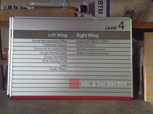 Aluminium Directory Board